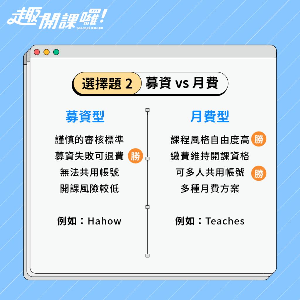 教學平台東西軍!三大選擇題,找到最適合你的線上教學舞台!